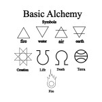 Of Artists and Alchemy